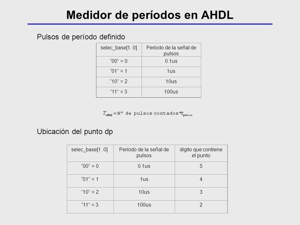 Medidor de períodos en AHDL
