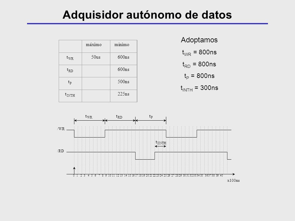 Adquisidor autónomo de datos