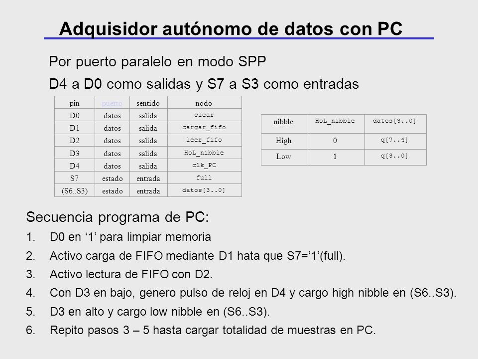 Adquisidor autónomo de datos con PC