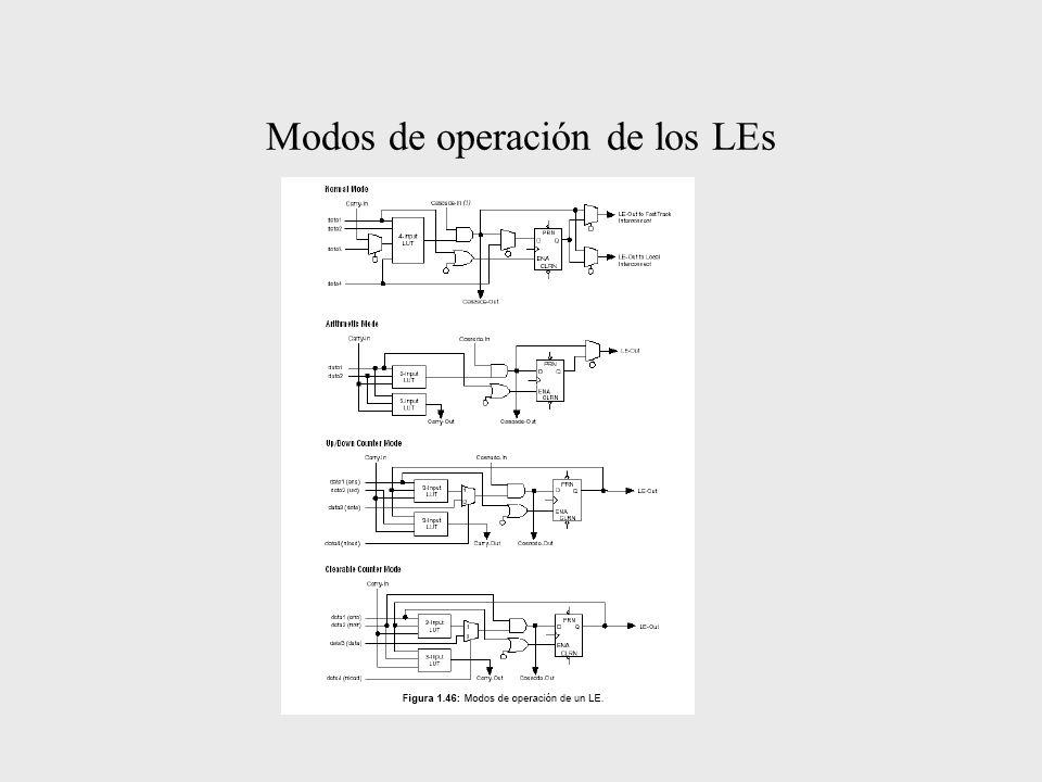 Modos de operación de los LEs