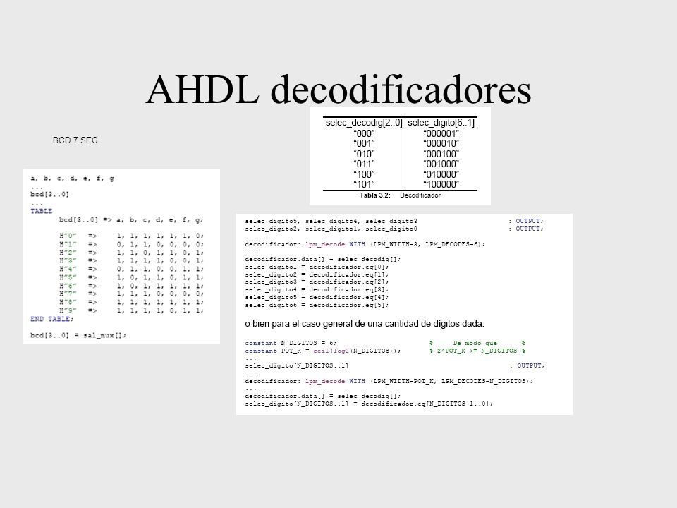 AHDL decodificadores BCD 7 SEG