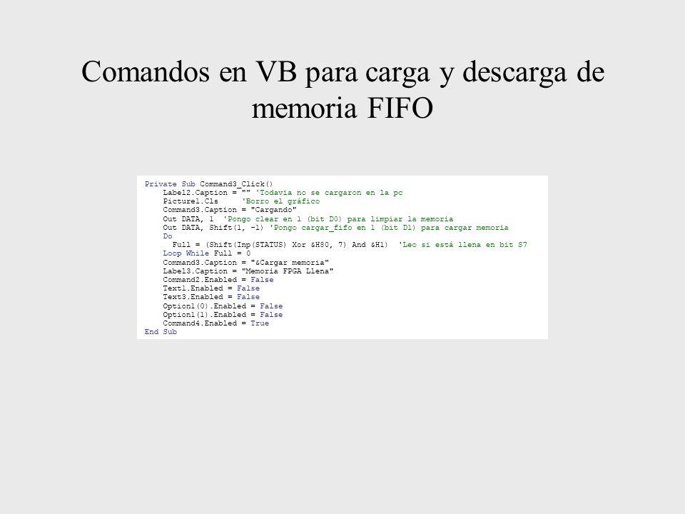 Comandos en VB para carga y descarga de memoria FIFO
