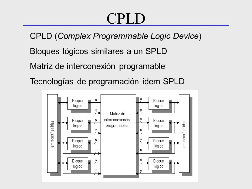 CPLD CPLD (Complex Programmable Logic Device)