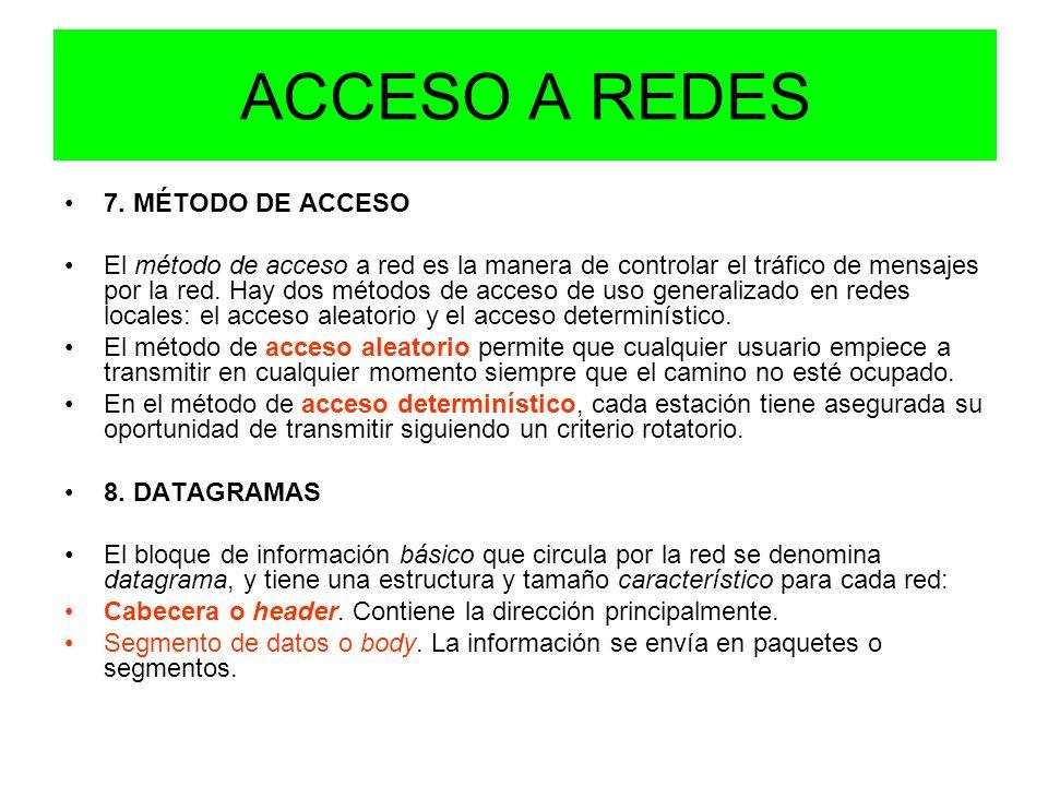 ACCESO A REDES 7. MÉTODO DE ACCESO