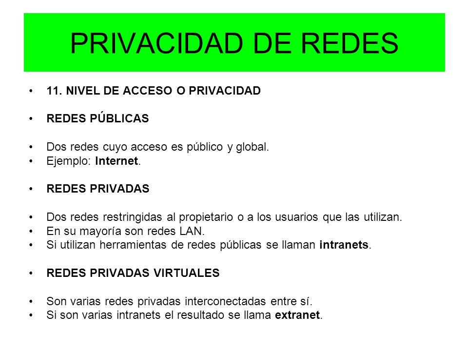 PRIVACIDAD DE REDES 11. NIVEL DE ACCESO O PRIVACIDAD REDES PÚBLICAS