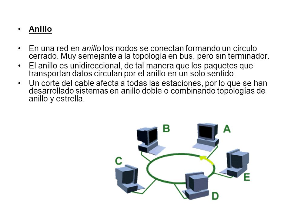 Anillo En una red en anillo los nodos se conectan formando un circulo cerrado. Muy semejante a la topología en bus, pero sin terminador.