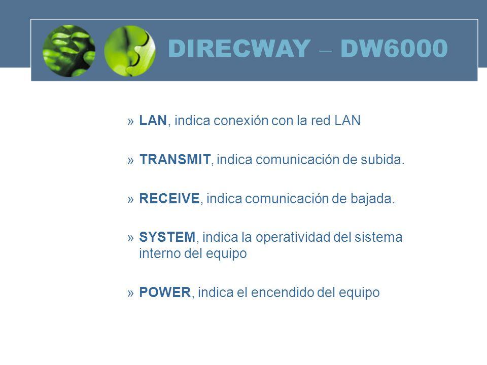 DIRECWAY – DW6000 LAN, indica conexión con la red LAN