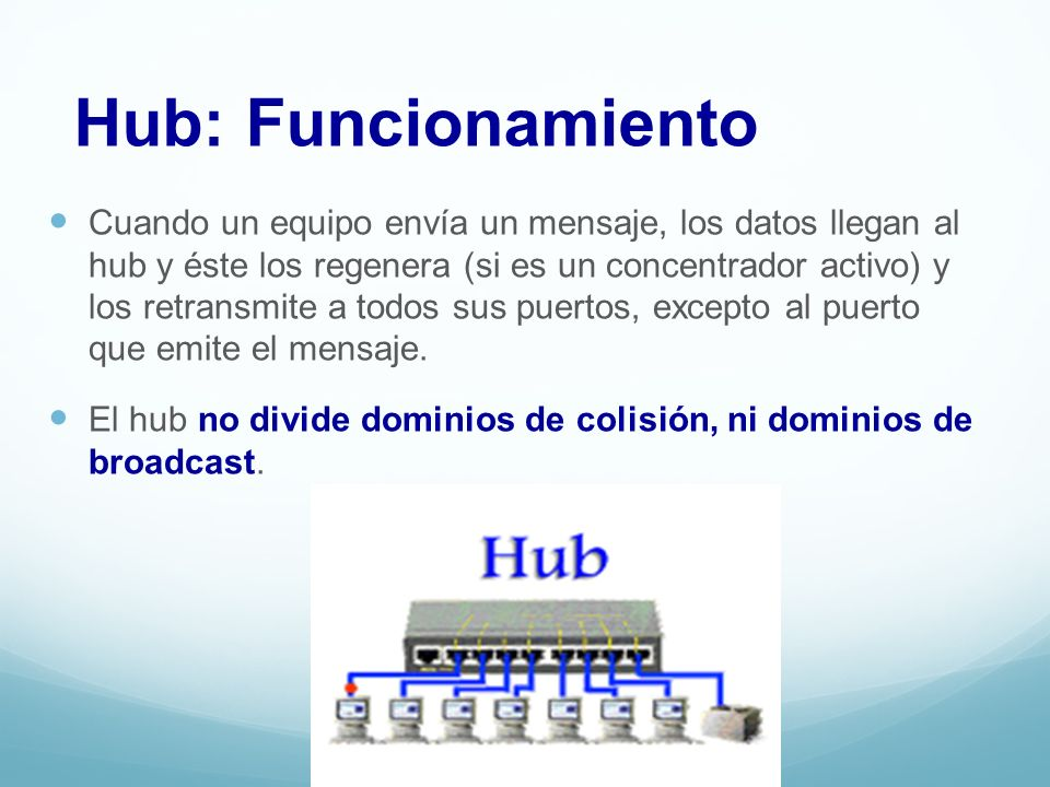 Hub: Funcionamiento