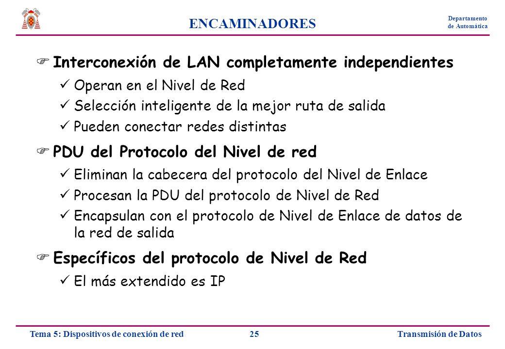 Interconexión de LAN completamente independientes