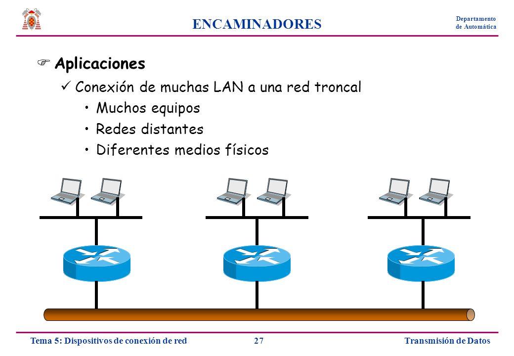 Aplicaciones ENCAMINADORES Conexión de muchas LAN a una red troncal
