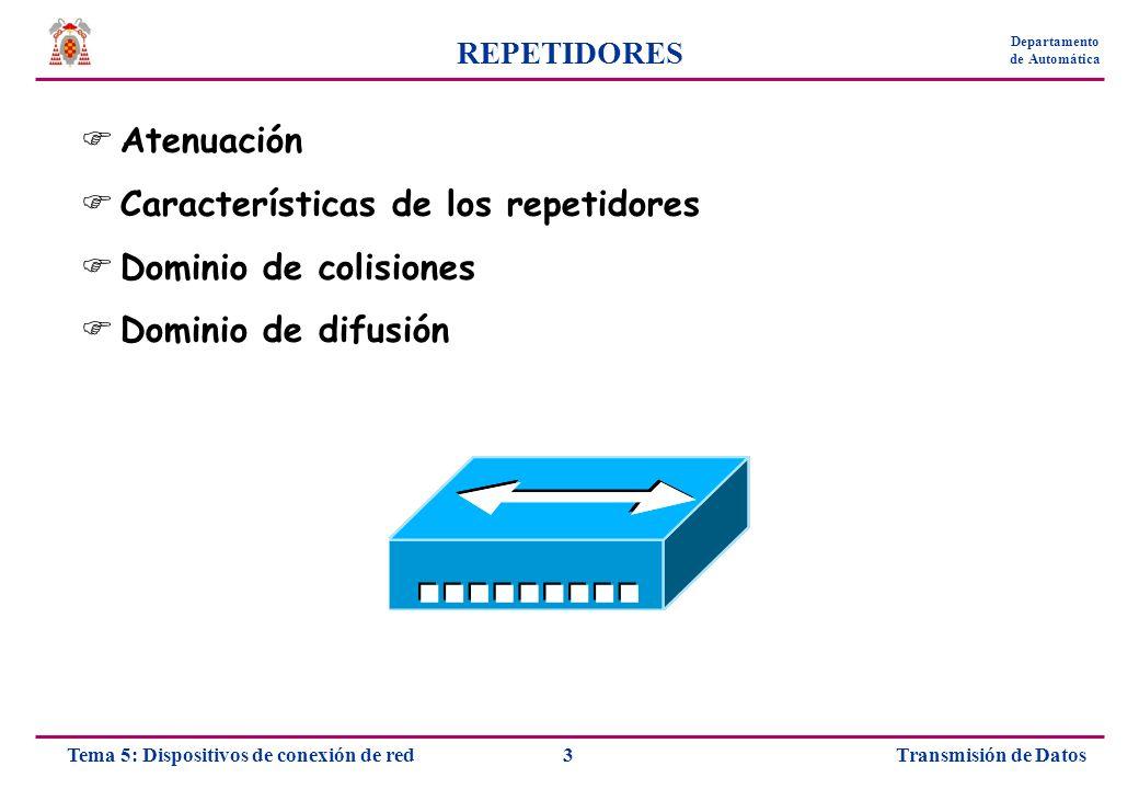 Características de los repetidores Dominio de colisiones