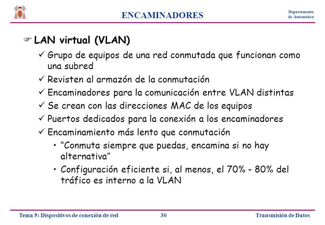 LAN virtual (VLAN) ENCAMINADORES