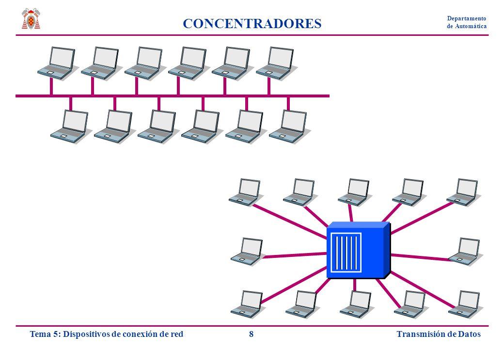 CONCENTRADORES Un concentrador (hub) funciona como centro de cableado para una red con topología en estrella.