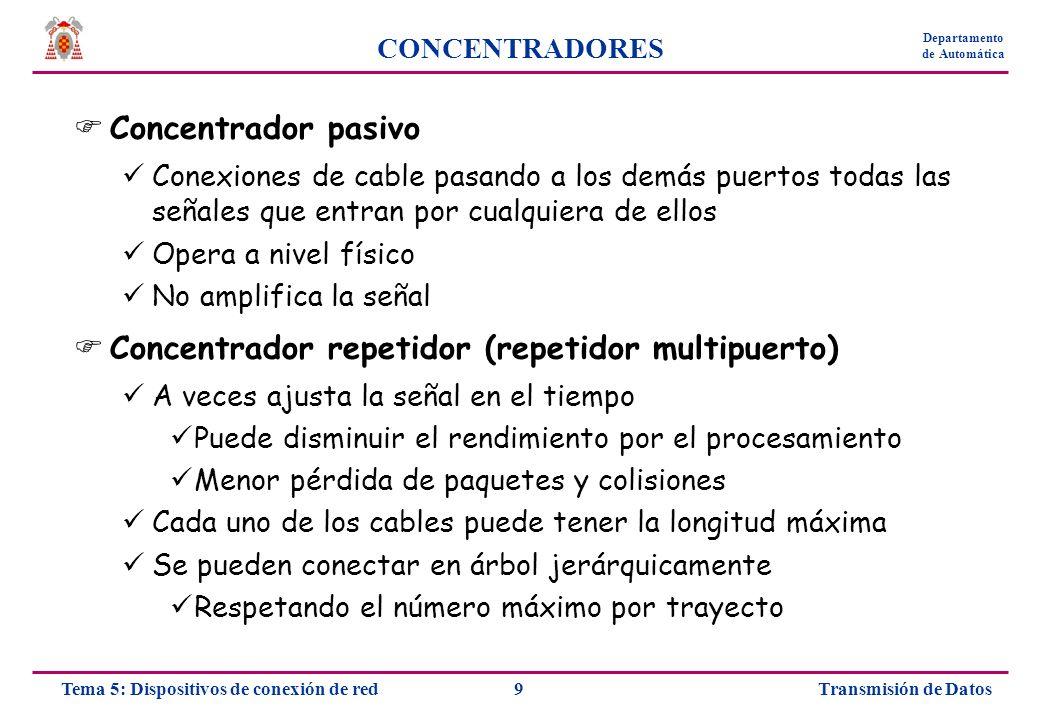Concentrador repetidor (repetidor multipuerto)