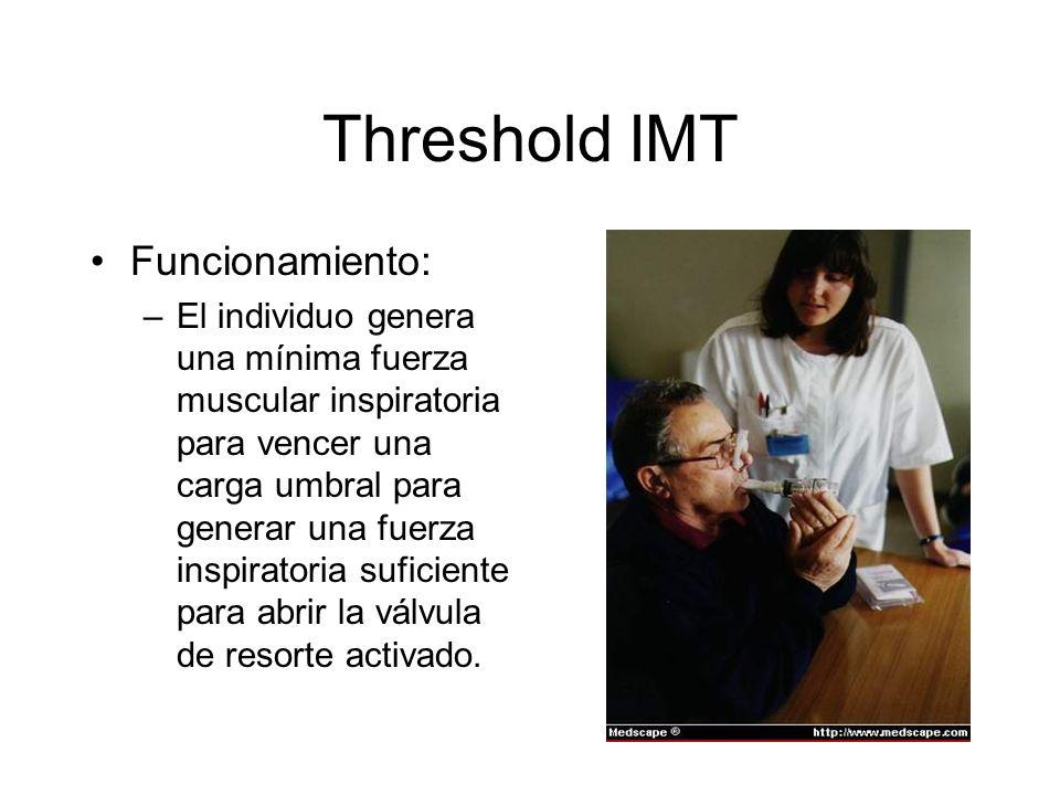 Threshold IMT Funcionamiento: