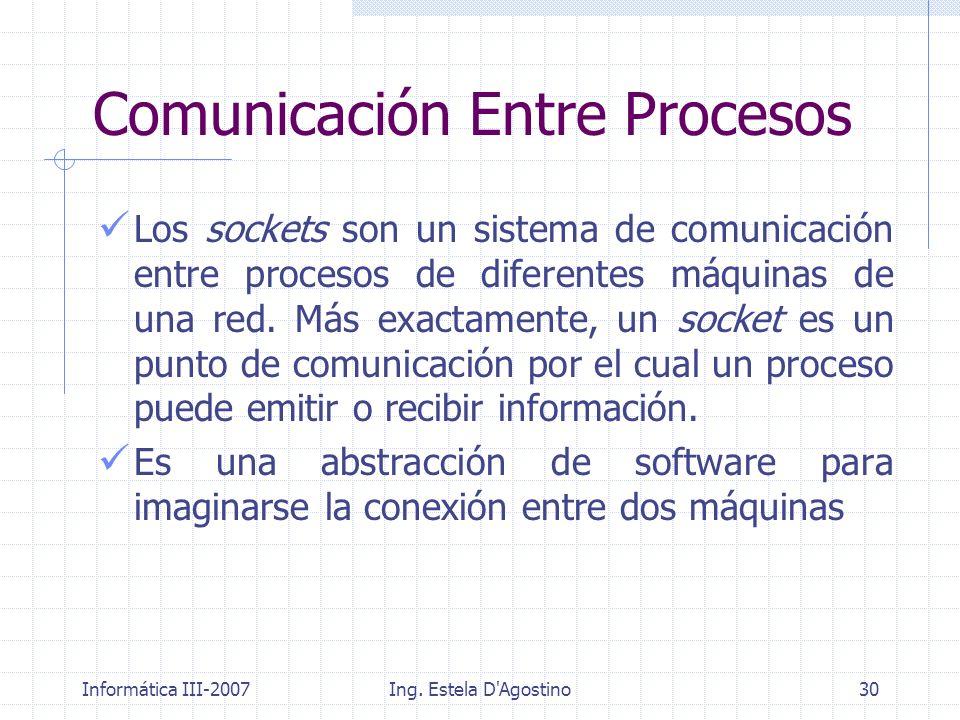 Comunicación Entre Procesos