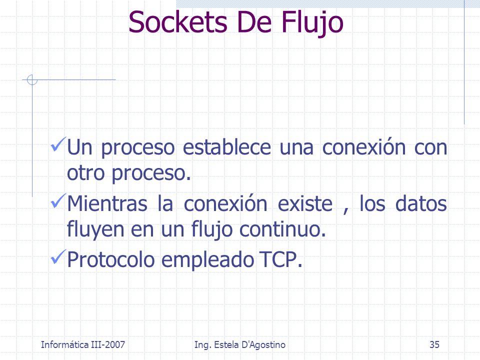 Sockets De Flujo Un proceso establece una conexión con otro proceso.