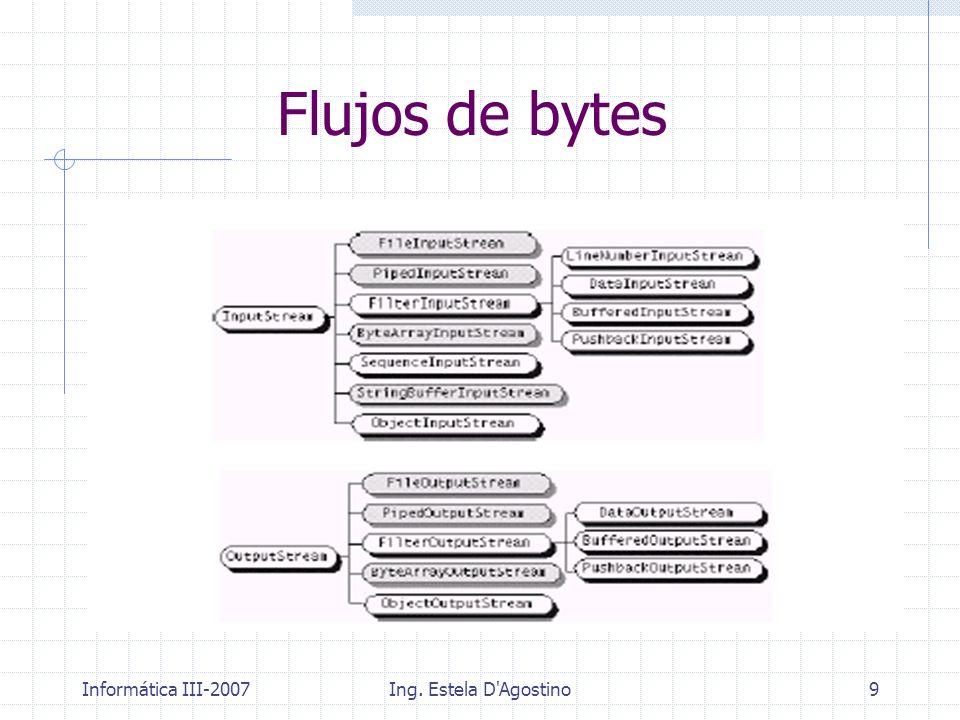 Flujos de bytes Informática III-2007 Ing. Estela D Agostino
