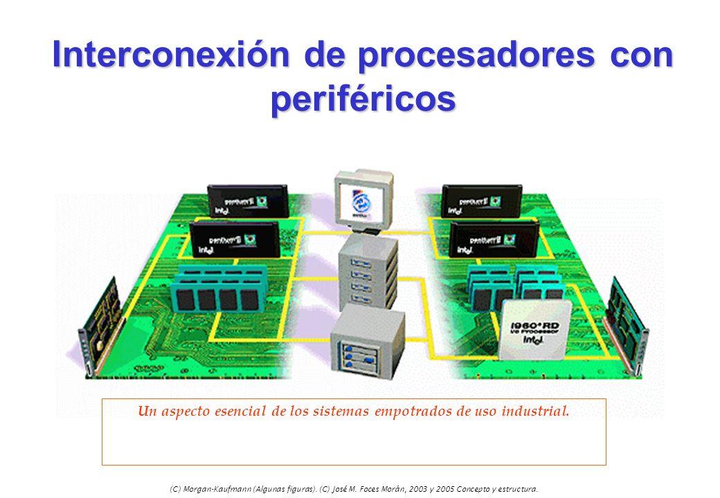 Interconexión de procesadores con periféricos