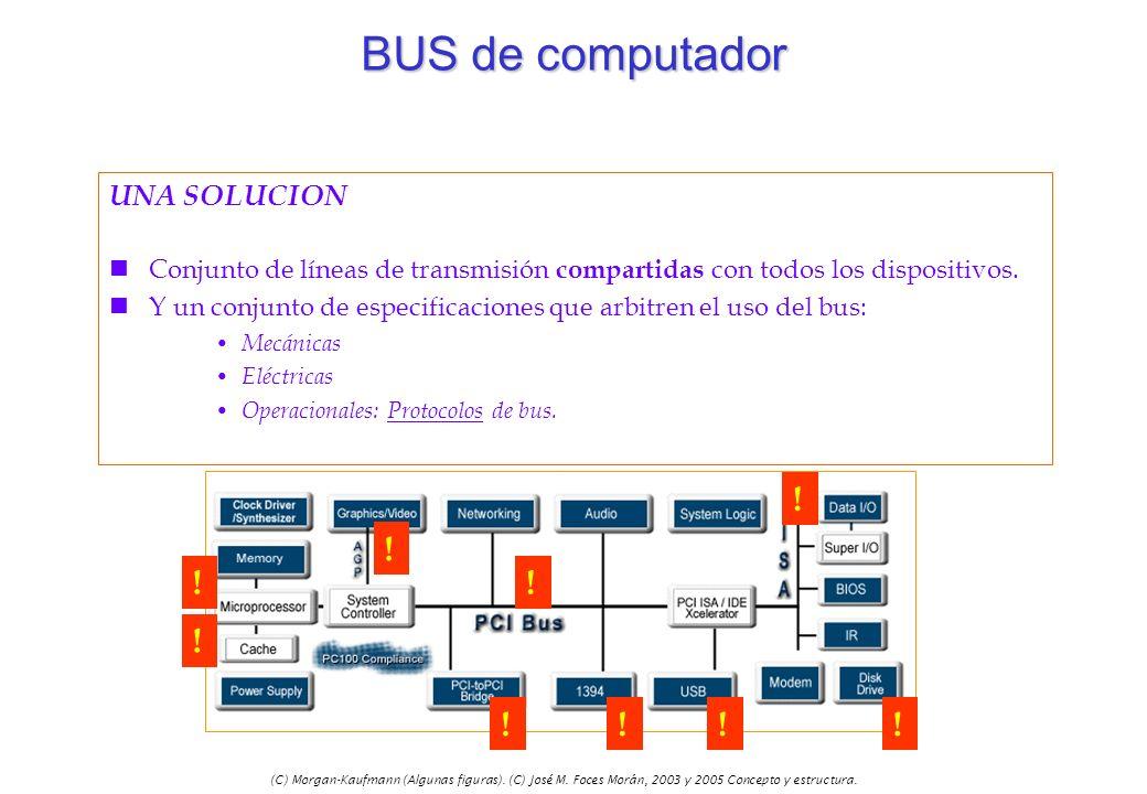BUS de computador ! ! ! ! ! ! ! ! ! UNA SOLUCION