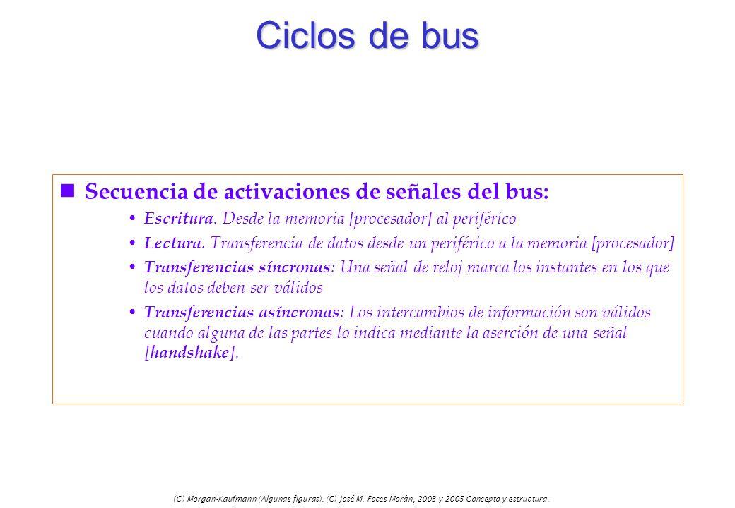 Ciclos de bus Secuencia de activaciones de señales del bus: