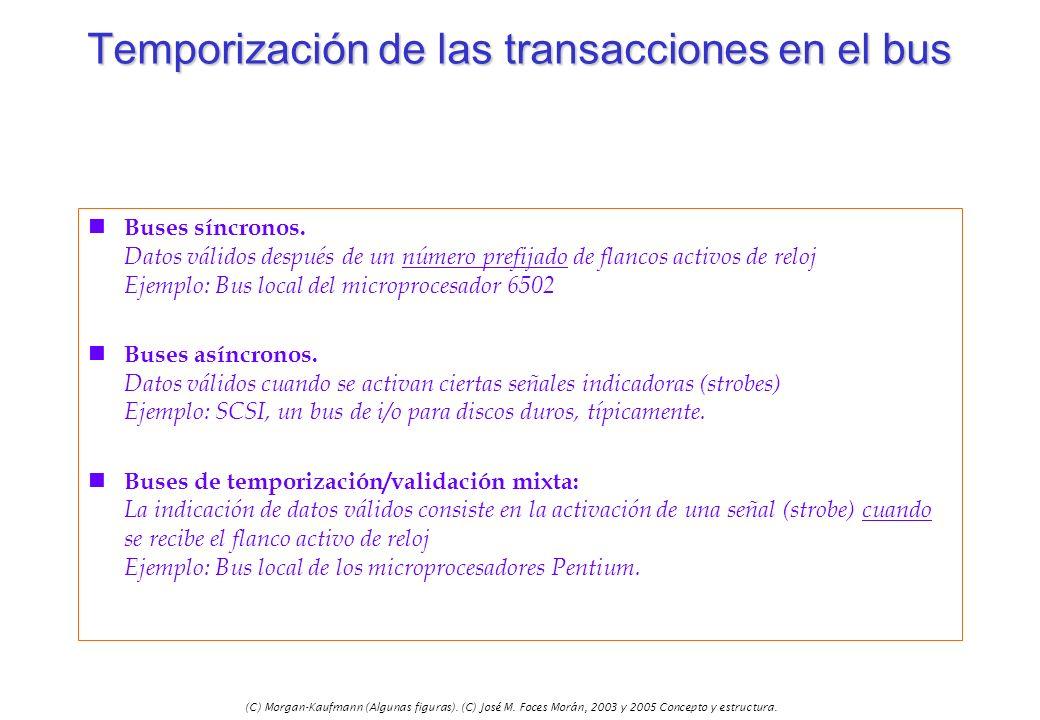 Temporización de las transacciones en el bus