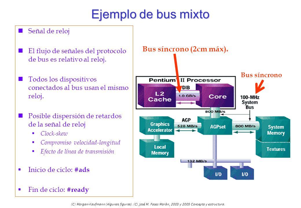 Ejemplo de bus mixto Bus síncrono (2cm máx). Señal de reloj