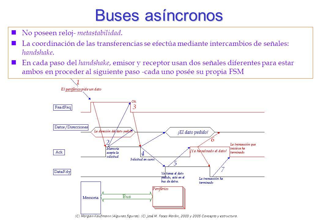 Buses asíncronos No poseen reloj- metastabilidad.