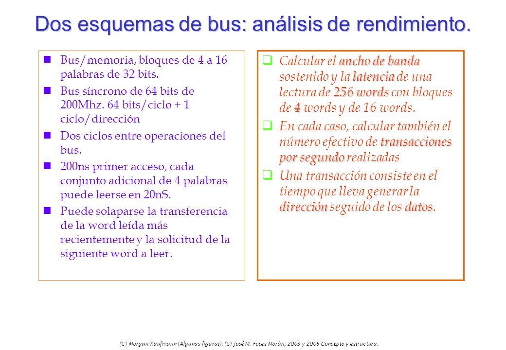 Dos esquemas de bus: análisis de rendimiento.