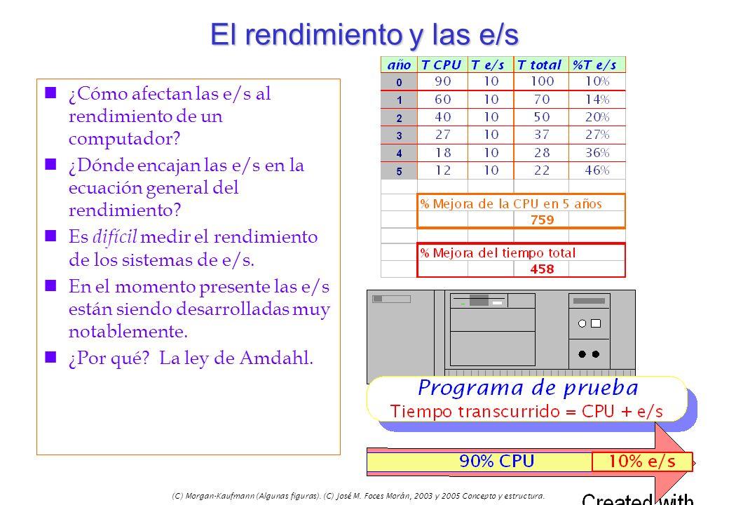 El rendimiento y las e/s