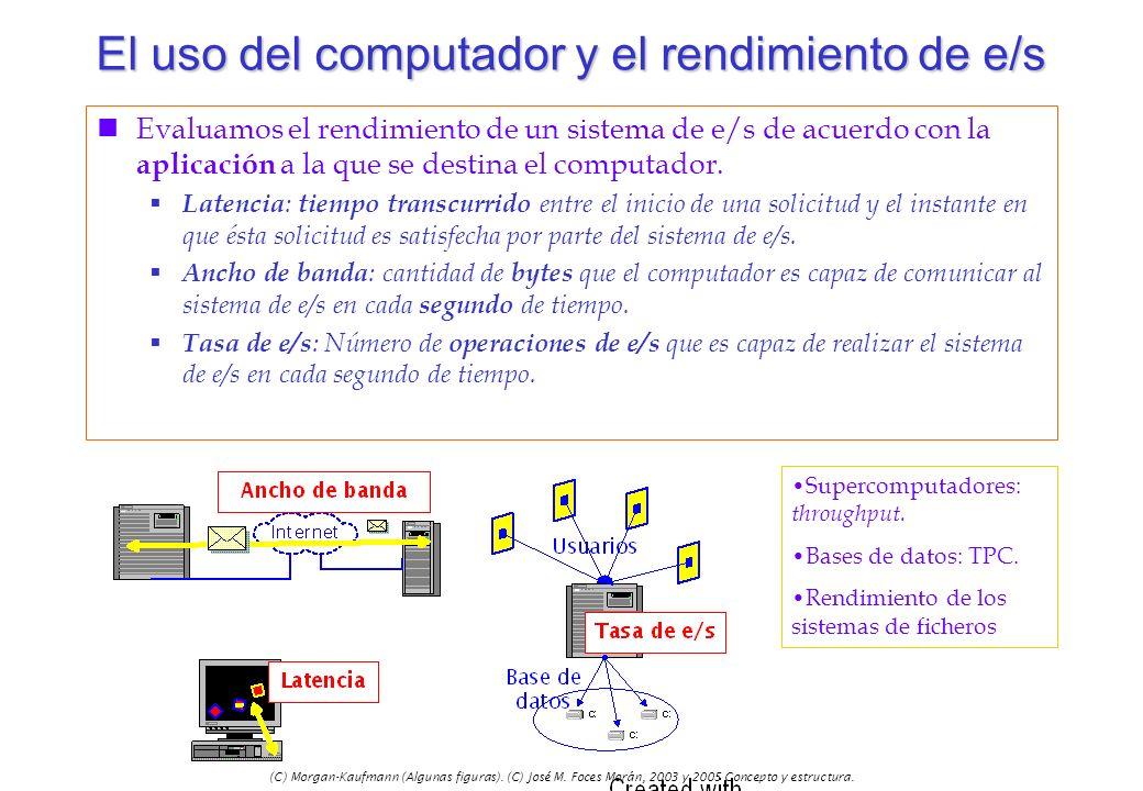 El uso del computador y el rendimiento de e/s