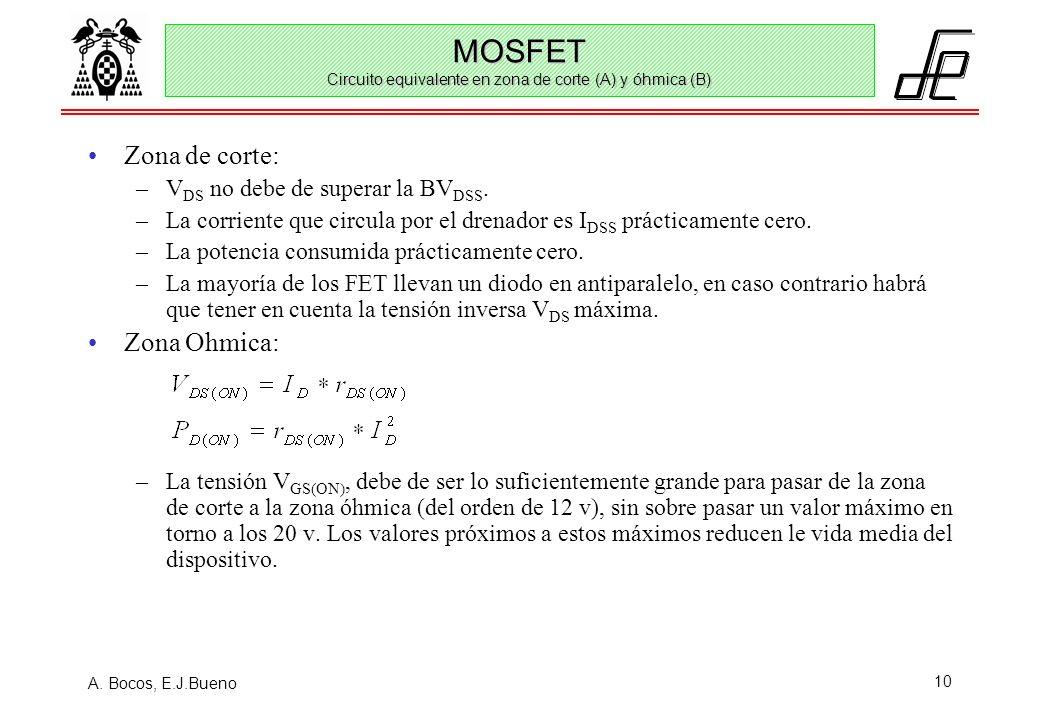 MOSFET Circuito equivalente en zona de corte (A) y óhmica (B)