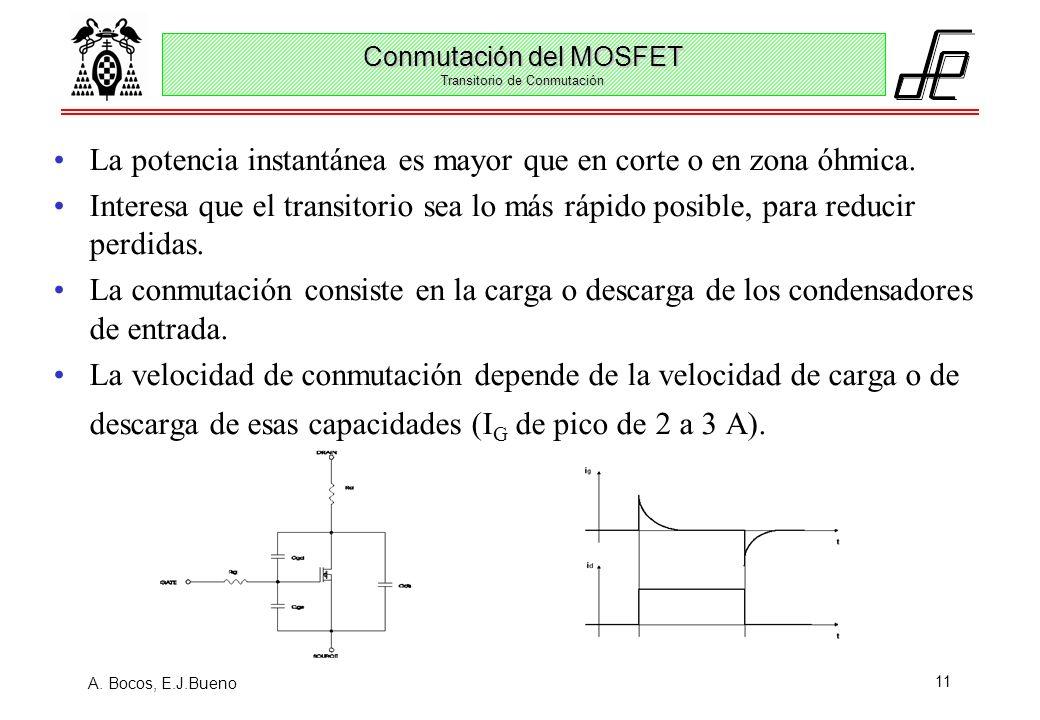 Conmutación del MOSFET Transitorio de Conmutación