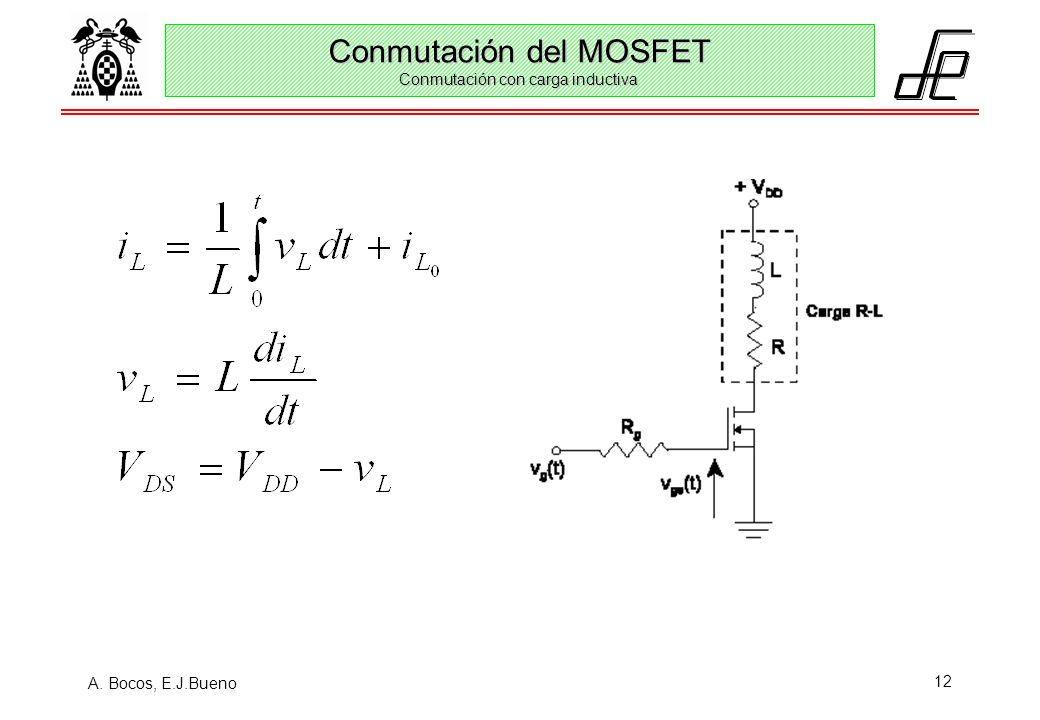 Conmutación del MOSFET Conmutación con carga inductiva
