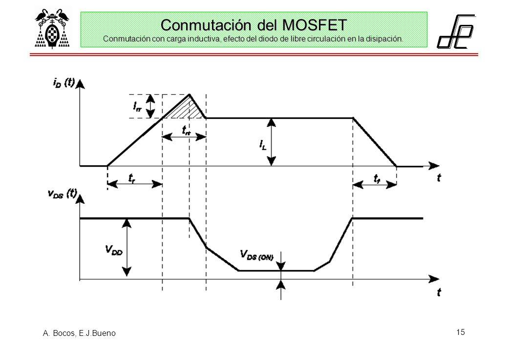 Conmutación del MOSFET Conmutación con carga inductiva, efecto del diodo de libre circulación en la disipación.