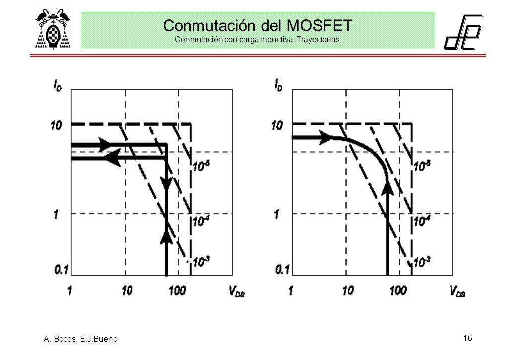Conmutación del MOSFET Conmutación con carga inductiva. Trayectorias