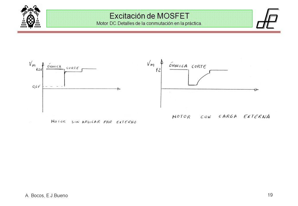 Excitación de MOSFET Motor DC