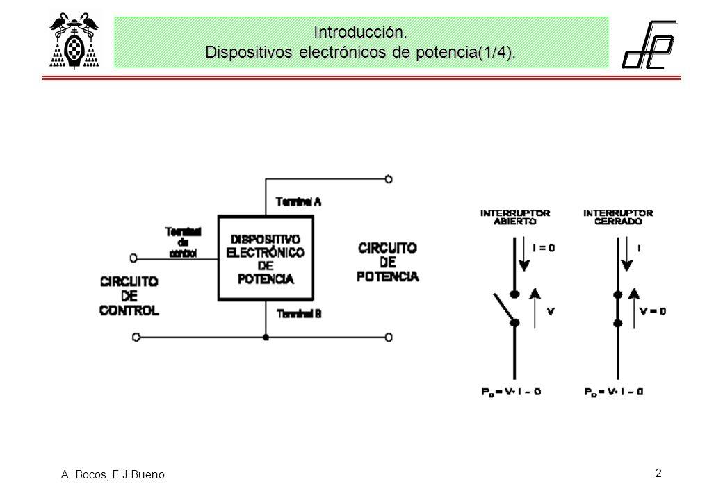 Introducción. Dispositivos electrónicos de potencia(1/4).