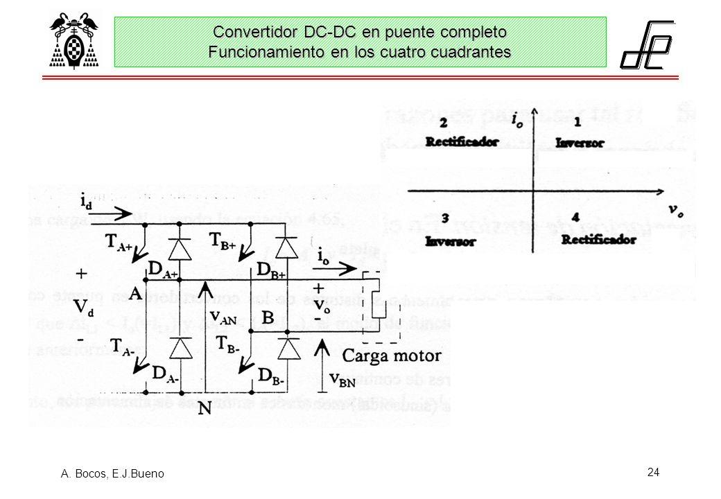 Convertidor DC-DC en puente completo Funcionamiento en los cuatro cuadrantes