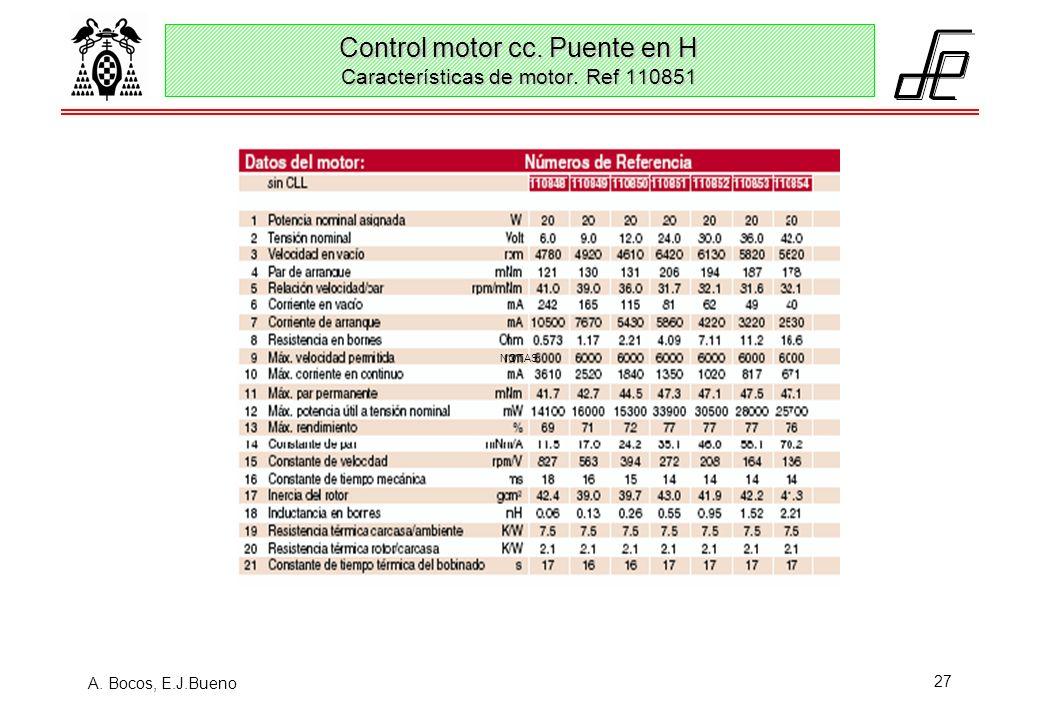 Control motor cc. Puente en H Características de motor. Ref 110851
