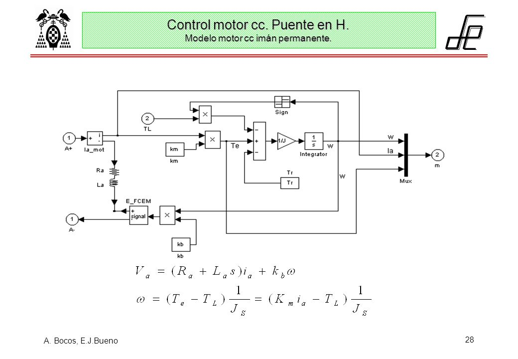 Control motor cc. Puente en H. Modelo motor cc imán permanente.