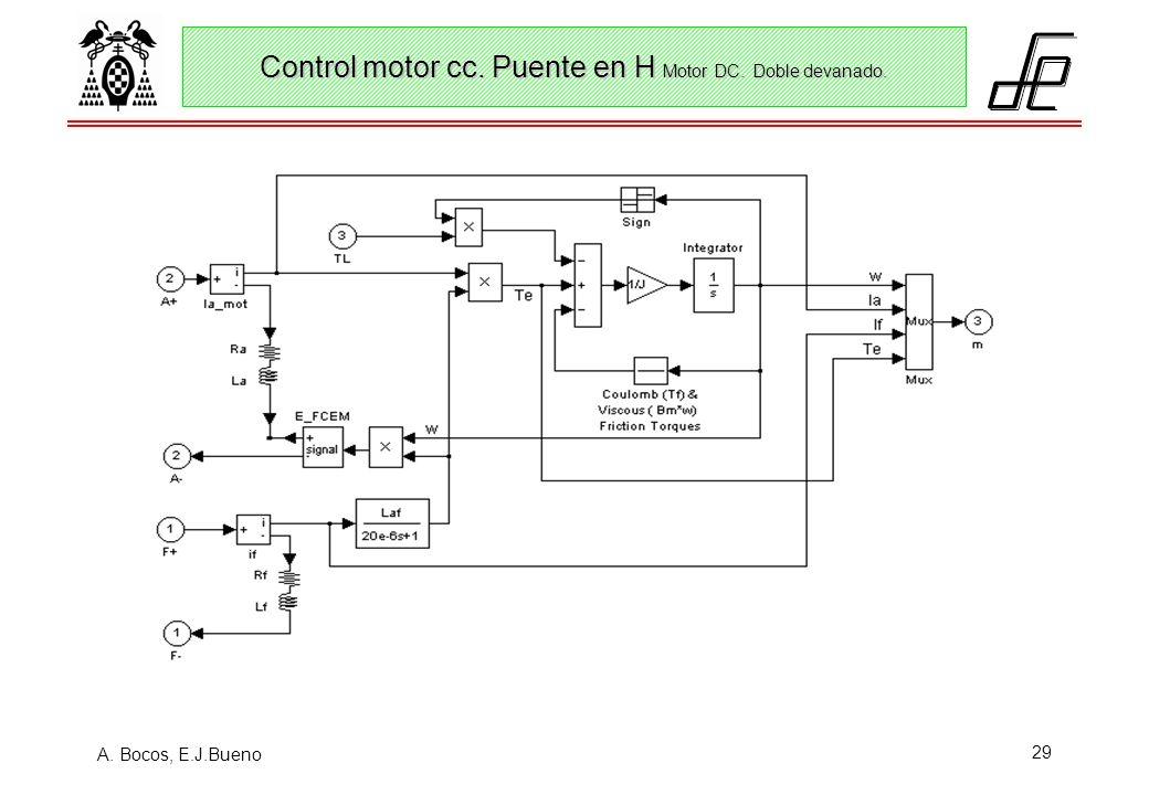 Control motor cc. Puente en H Motor DC. Doble devanado.