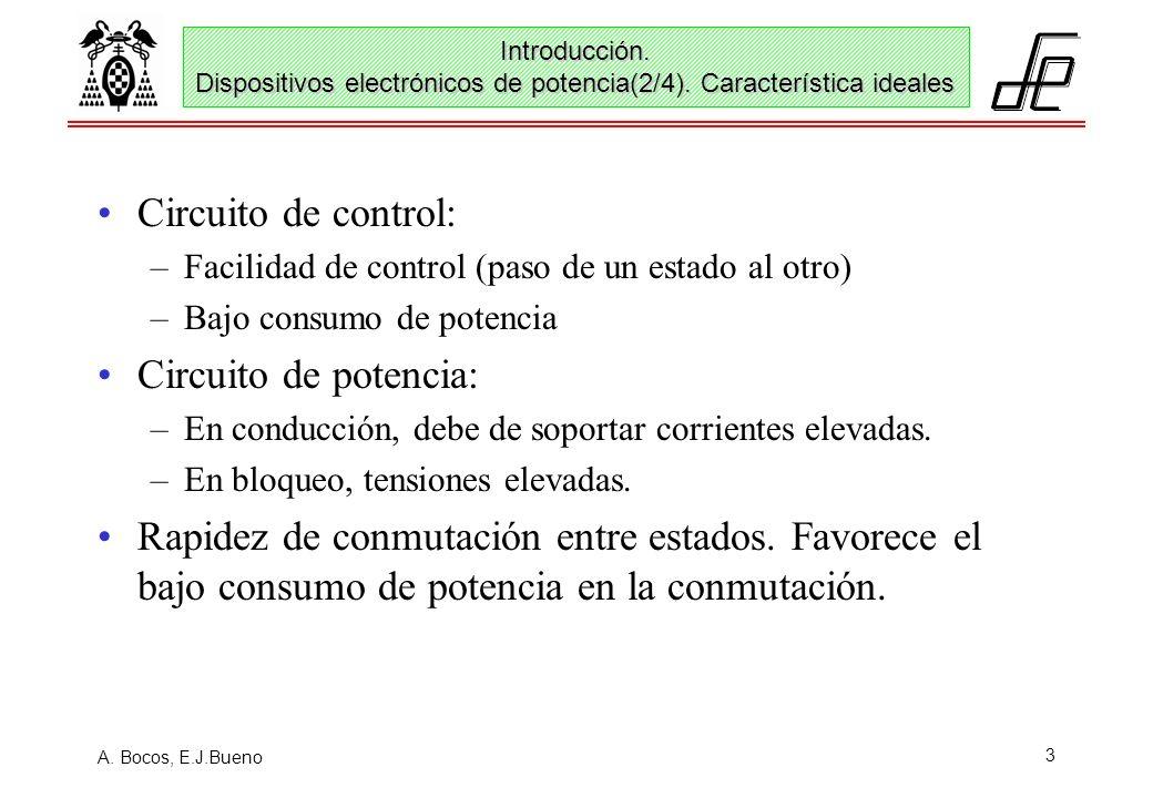 Circuito de control: Circuito de potencia: