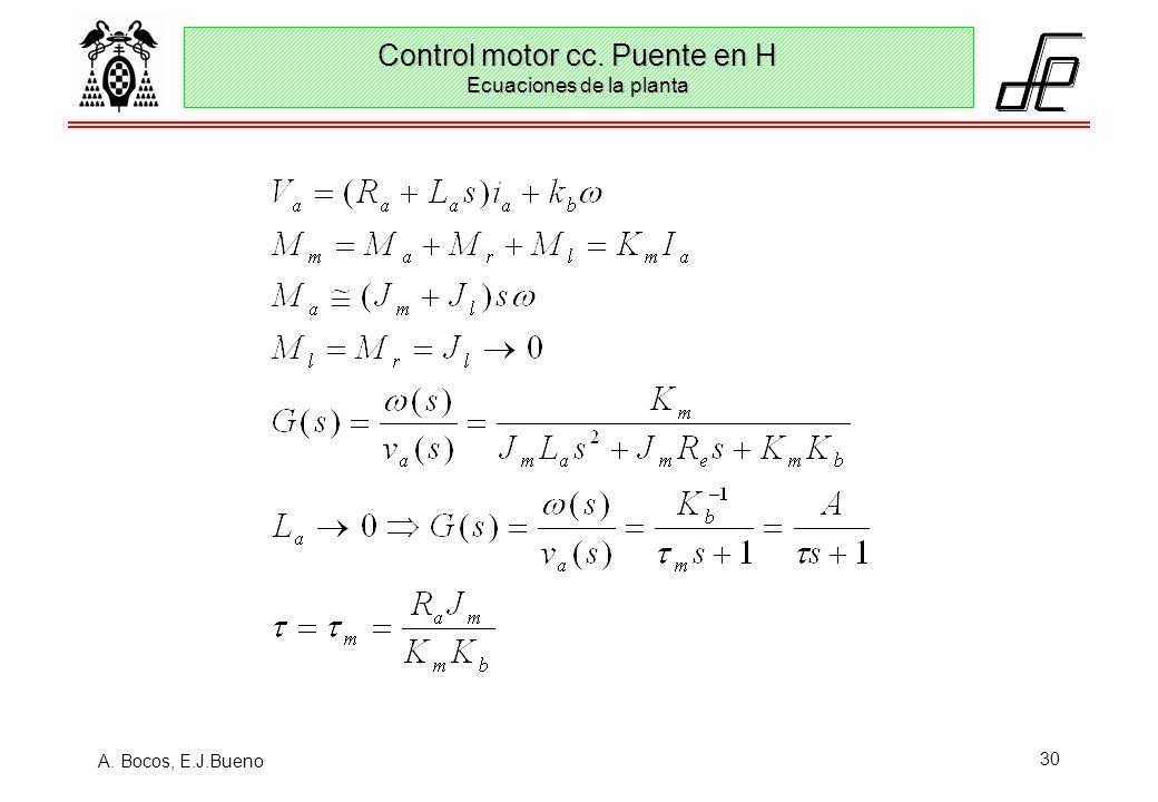 Control motor cc. Puente en H Ecuaciones de la planta