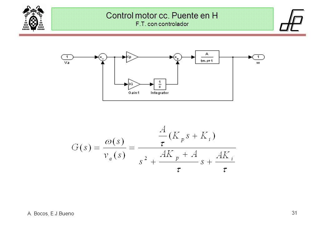 Control motor cc. Puente en H F.T. con controlador