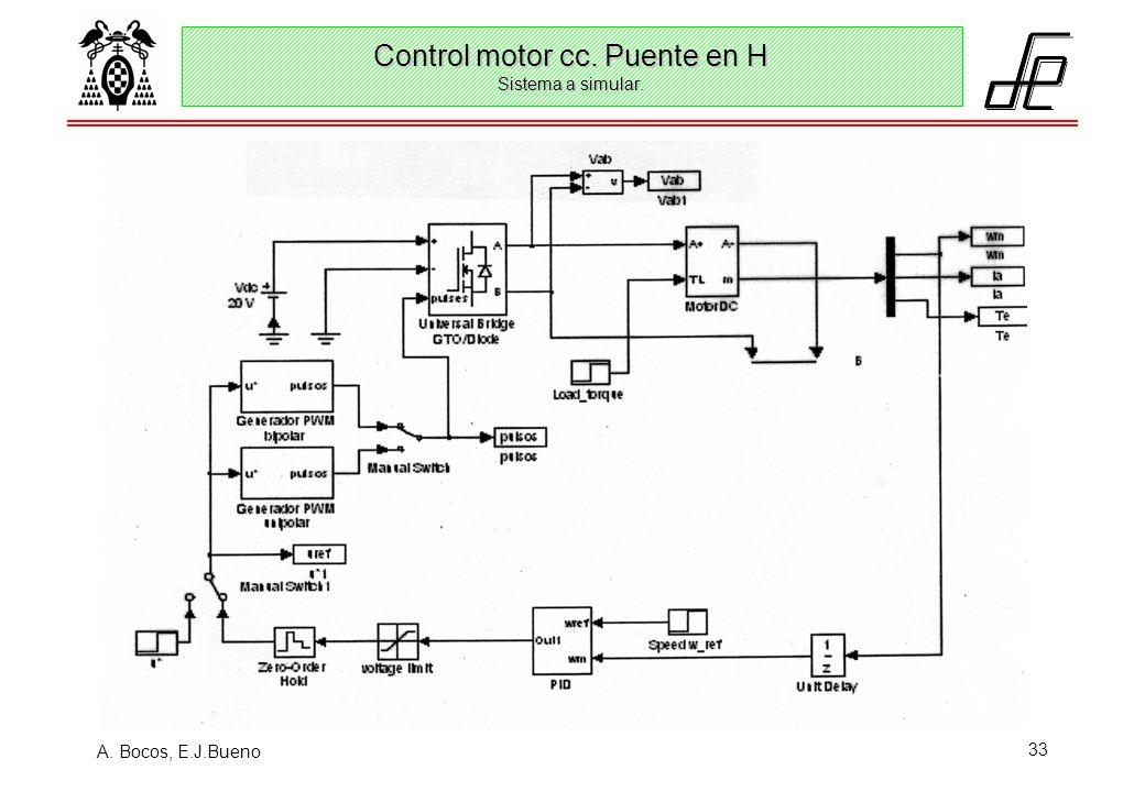 Control motor cc. Puente en H Sistema a simular.