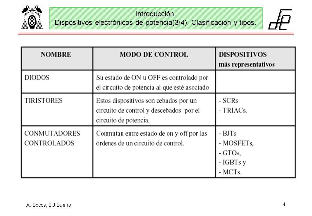 Introducción. Dispositivos electrónicos de potencia(3/4)