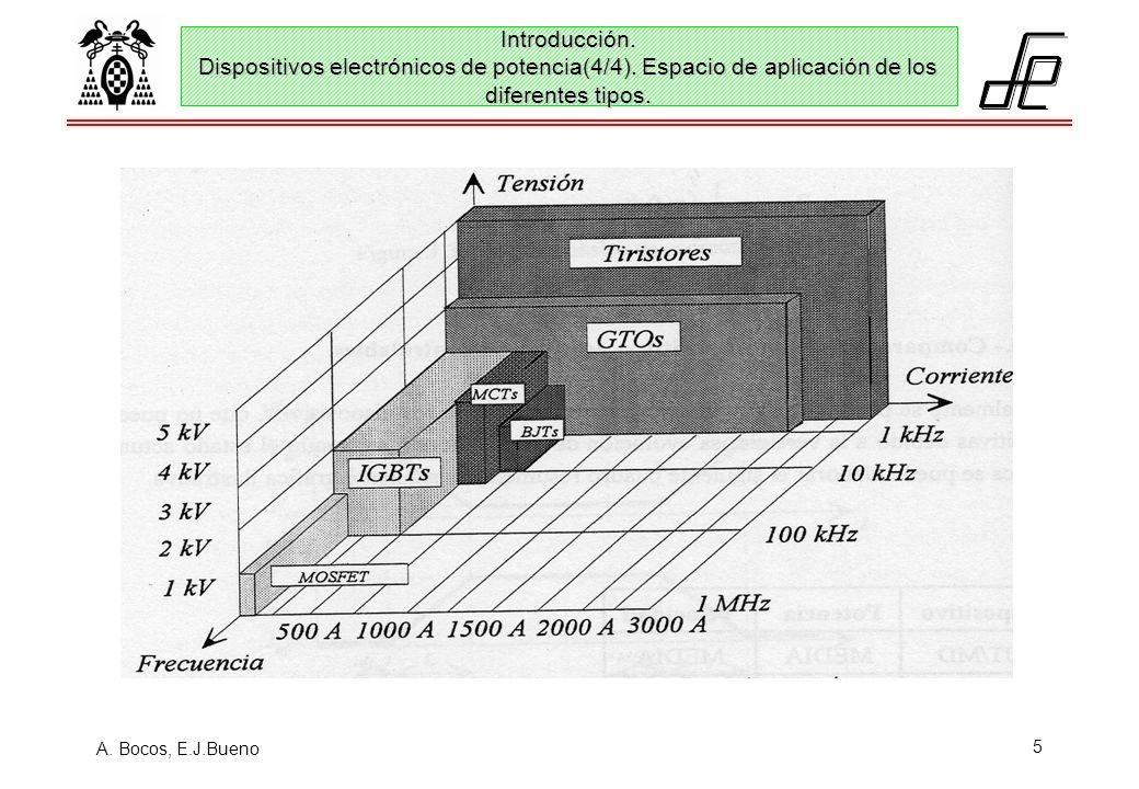 Introducción. Dispositivos electrónicos de potencia(4/4)