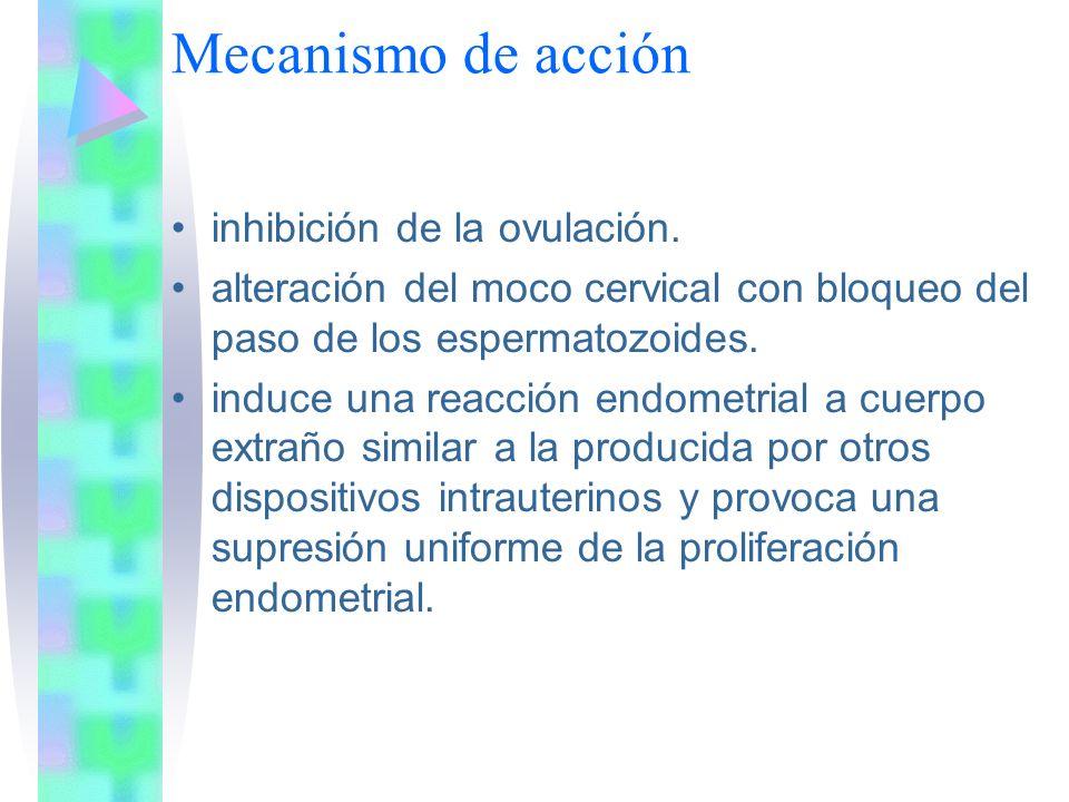 Mecanismo de acción inhibición de la ovulación.
