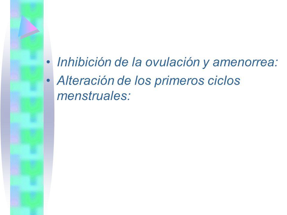 Inhibición de la ovulación y amenorrea: